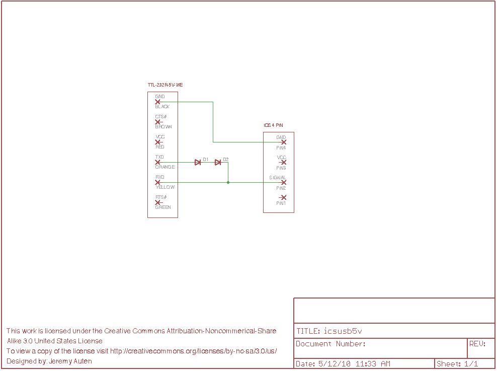 DiyIcsAdaptors – Flip Side ICS